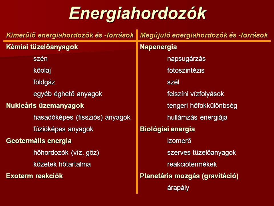 Energiahordozók Kimerülő energiahordozók és -források