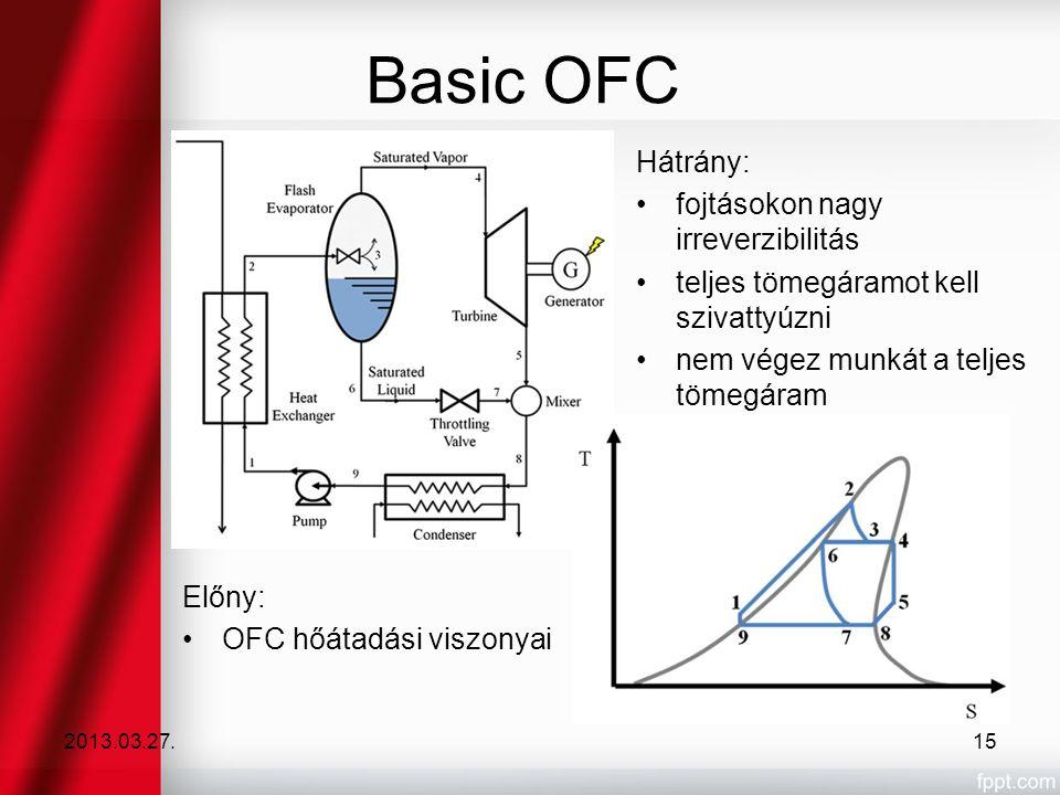 Basic OFC Hátrány: fojtásokon nagy irreverzibilitás