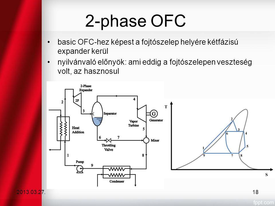 2-phase OFC basic OFC-hez képest a fojtószelep helyére kétfázisú expander kerül.