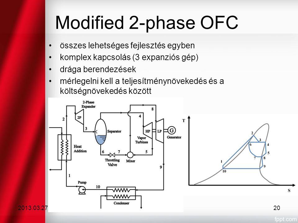 Modified 2-phase OFC összes lehetséges fejlesztés egyben