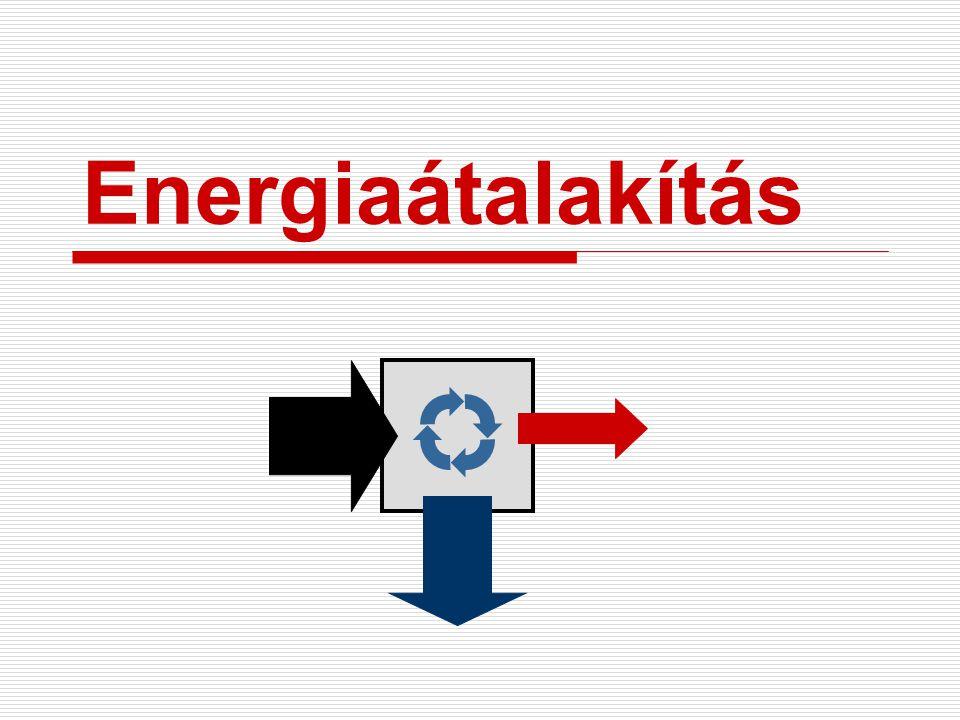 Energiaátalakítás