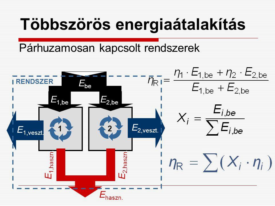 Többszörös energiaátalakítás