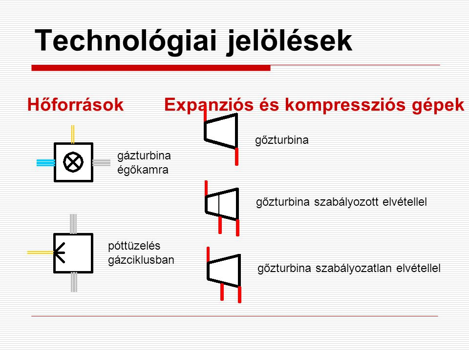 Technológiai jelölések