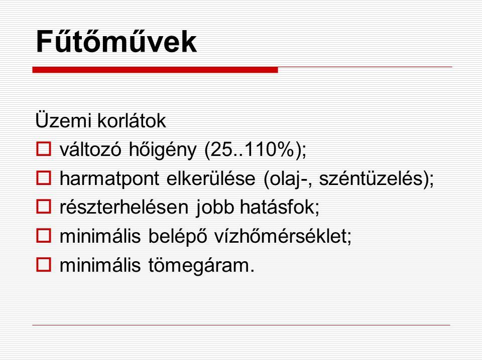 Fűtőművek Üzemi korlátok változó hőigény (25..110%);