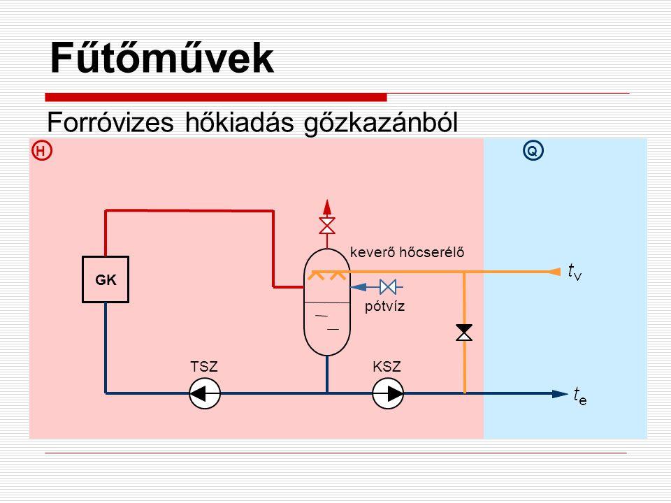Fűtőművek Forróvizes hőkiadás gőzkazánból keverő hőcserélő GK pótvíz