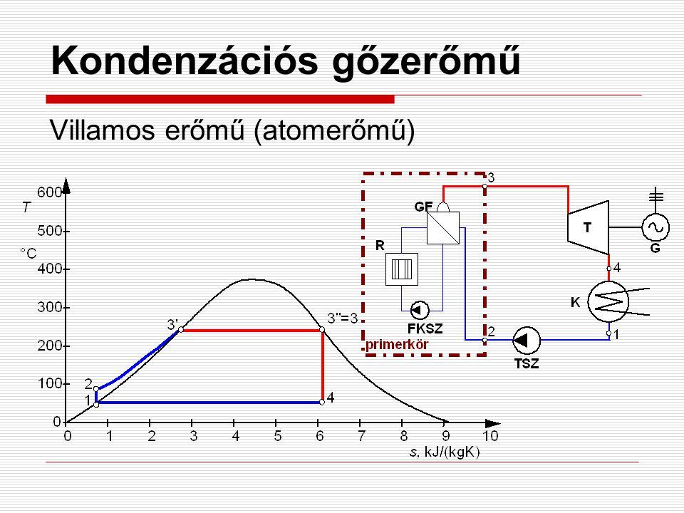 Kondenzációs gőzerőmű
