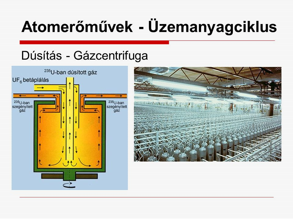 Atomerőművek - Üzemanyagciklus