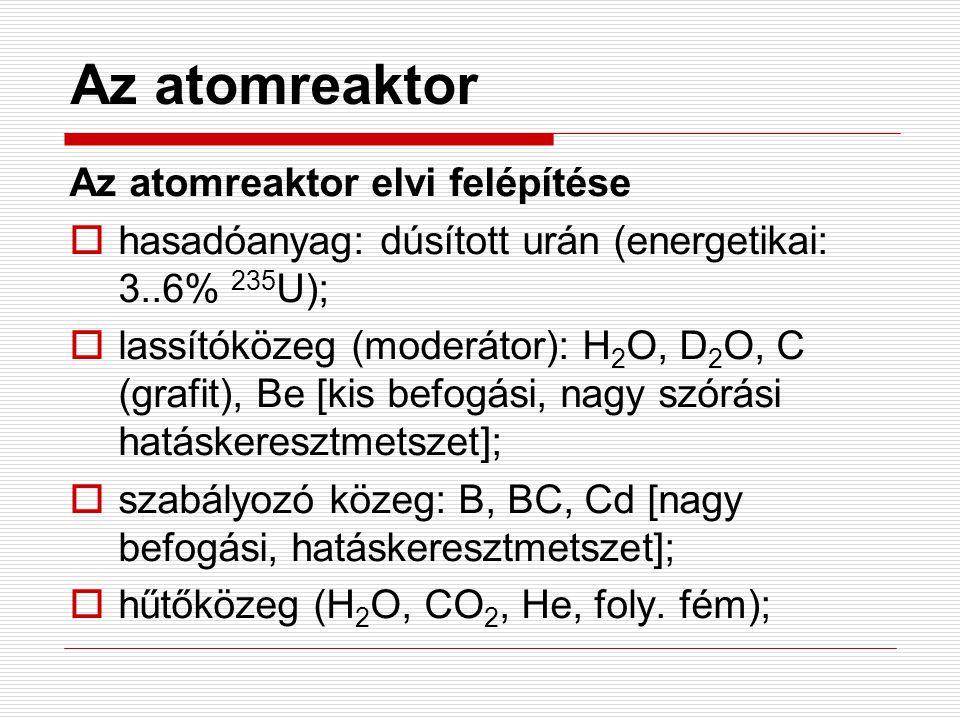 Az atomreaktor Az atomreaktor elvi felépítése