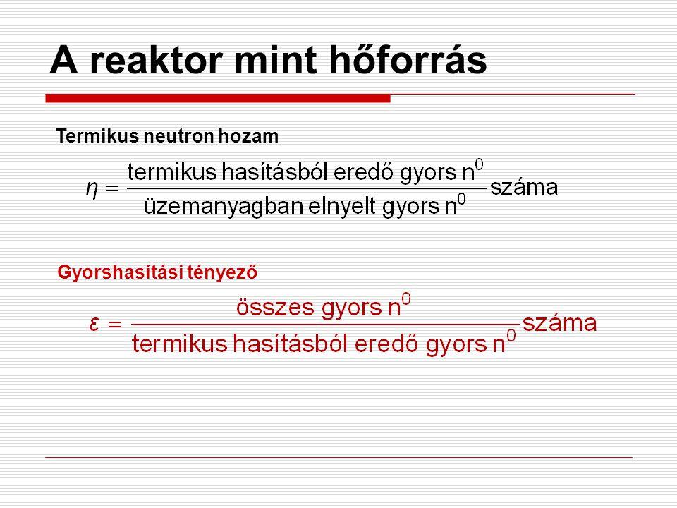 A reaktor mint hőforrás
