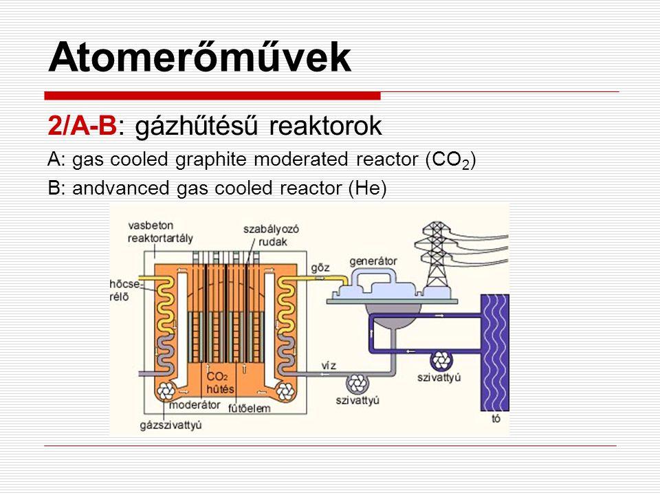 Atomerőművek 2/A-B: gázhűtésű reaktorok