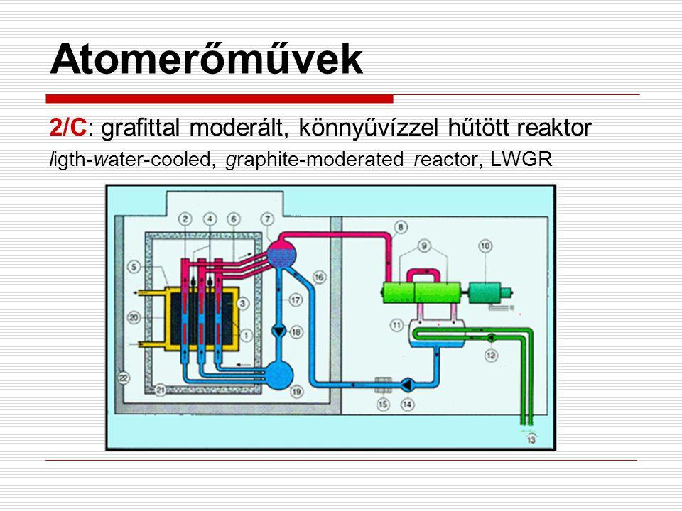 Atomerőművek 2/C: grafittal moderált, könnyűvízzel hűtött reaktor