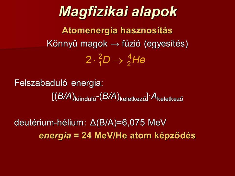 Atomenergia hasznosítás energia = 24 MeV/He atom képződés