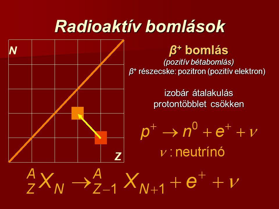protontöbblet csökken