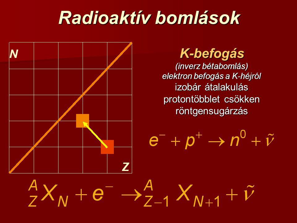 Radioaktív bomlások K-befogás izobár átalakulás protontöbblet csökken