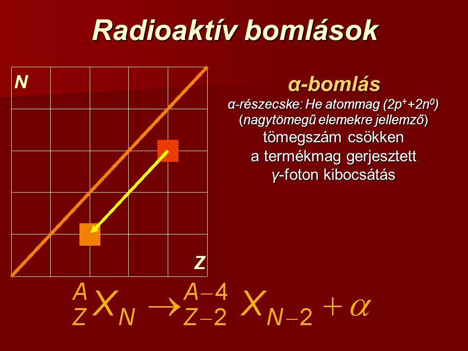 Radioaktív bomlások α-bomlás tömegszám csökken a termékmag gerjesztett