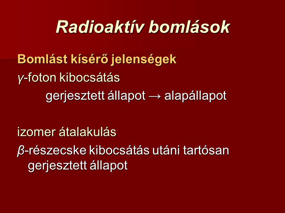 Radioaktív bomlások Bomlást kísérő jelenségek γ-foton kibocsátás