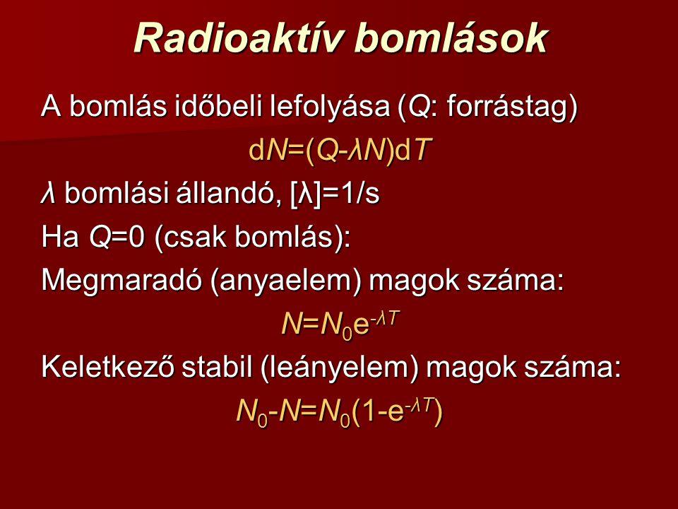 Radioaktív bomlások A bomlás időbeli lefolyása (Q: forrástag)