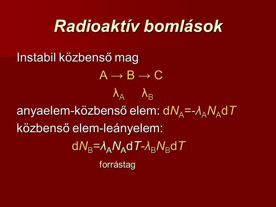 Radioaktív bomlások Instabil közbenső mag A → B → C λA λB