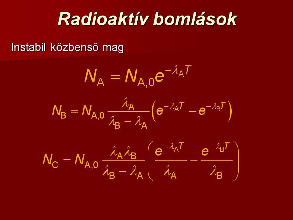 Radioaktív bomlások Instabil közbenső mag