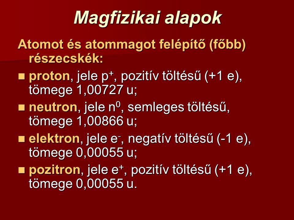 Magfizikai alapok Atomot és atommagot felépítő (főbb) részecskék: