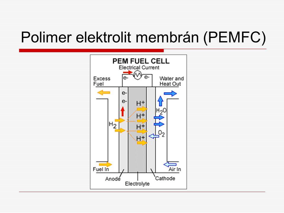 Polimer elektrolit membrán (PEMFC)