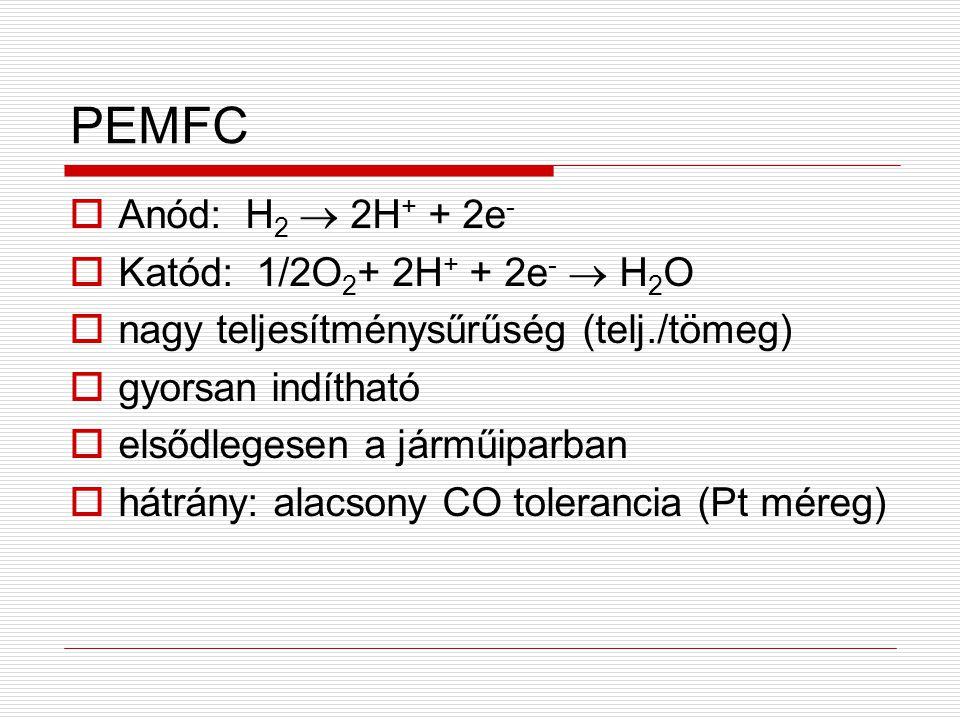 PEMFC Anód: H2  2H+ + 2e- Katód: 1/2O2+ 2H+ + 2e-  H2O