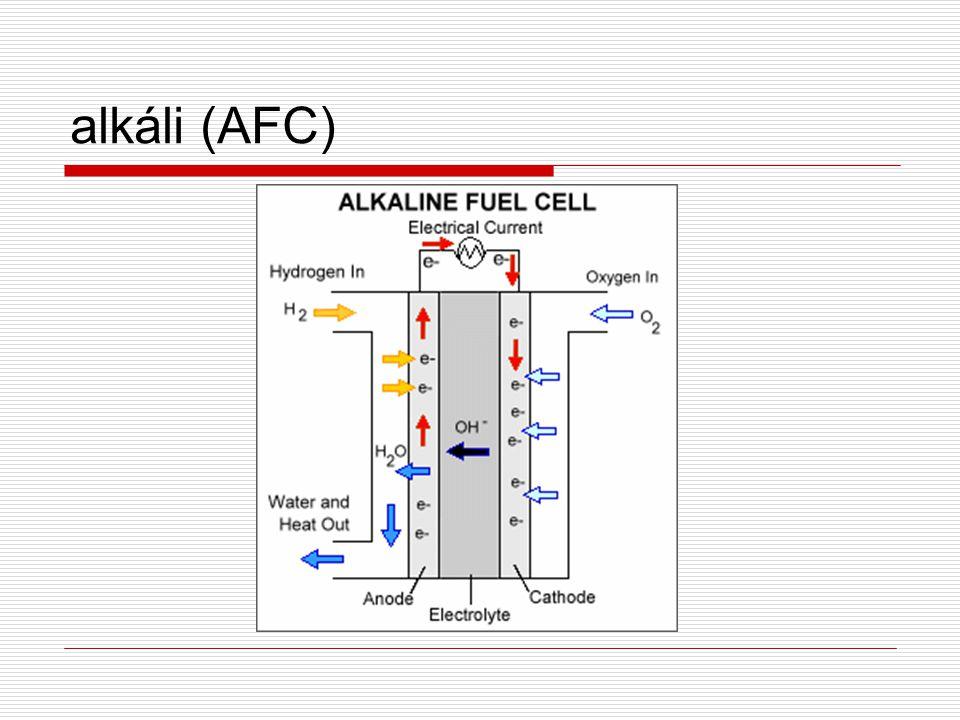 alkáli (AFC)