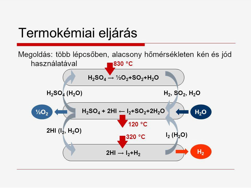 Termokémiai eljárás Megoldás: több lépcsőben, alacsony hőmérsékleten kén és jód használatával. 830 °C.