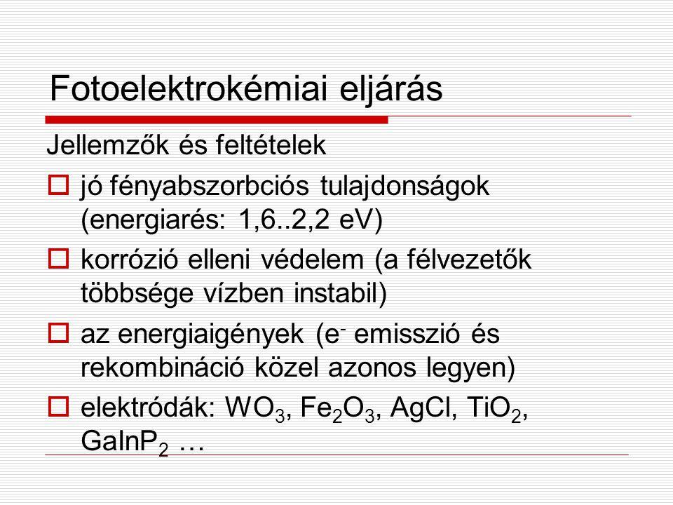 Fotoelektrokémiai eljárás