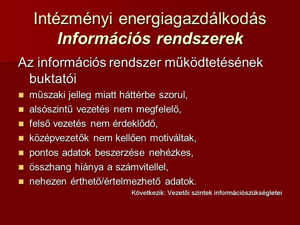 Intézményi energiagazdálkodás Információs rendszerek