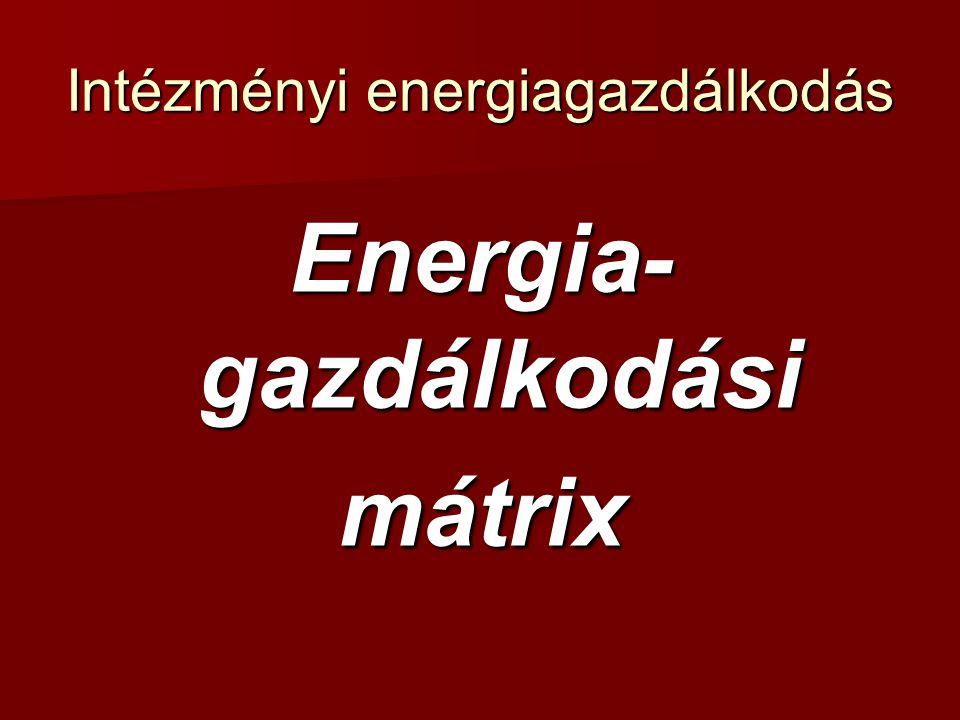 Intézményi energiagazdálkodás