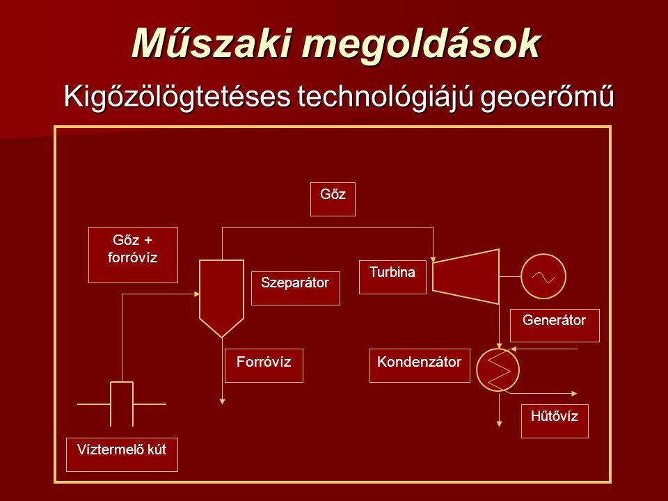 Műszaki megoldások Kigőzölögtetéses technológiájú geoerőmű