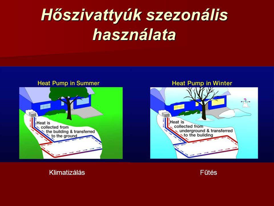 Hőszivattyúk szezonális használata