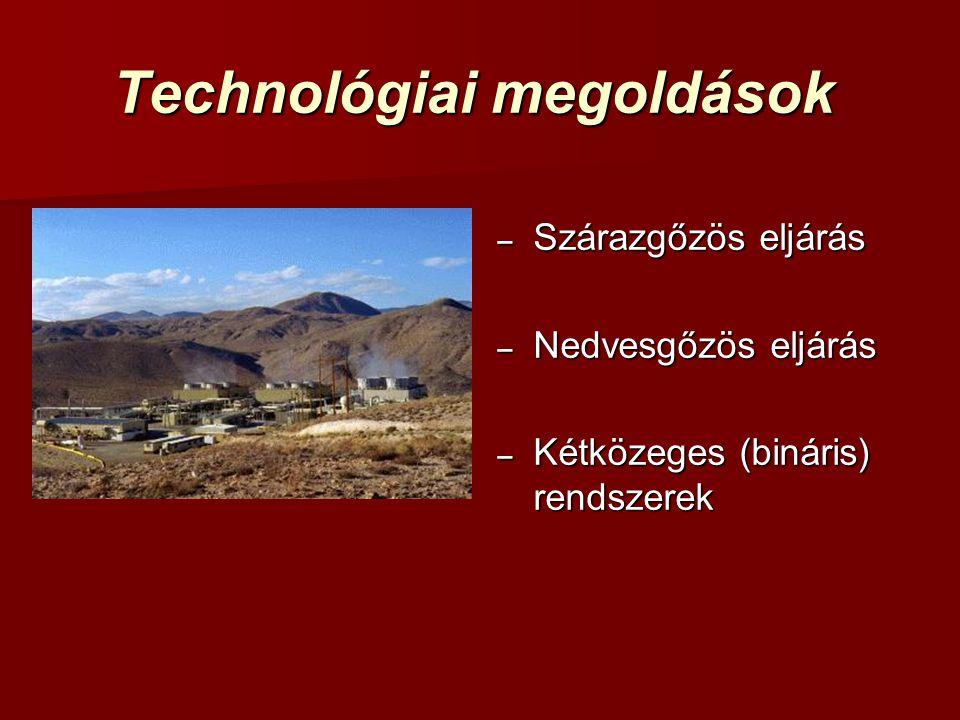 Technológiai megoldások