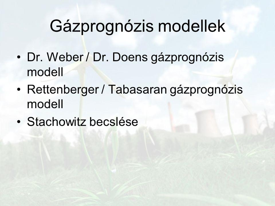 Gázprognózis modellek