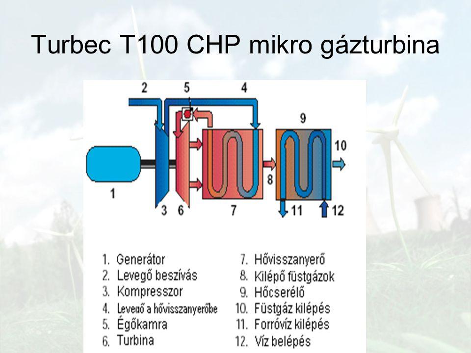 Turbec T100 CHP mikro gázturbina