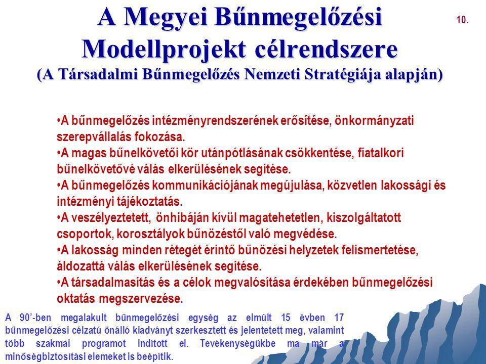 10. A Megyei Bűnmegelőzési Modellprojekt célrendszere (A Társadalmi Bűnmegelőzés Nemzeti Stratégiája alapján)