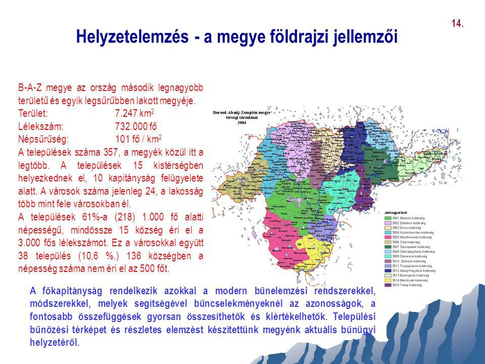 Helyzetelemzés - a megye földrajzi jellemzői