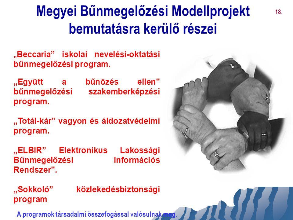Megyei Bűnmegelőzési Modellprojekt bemutatásra kerülő részei