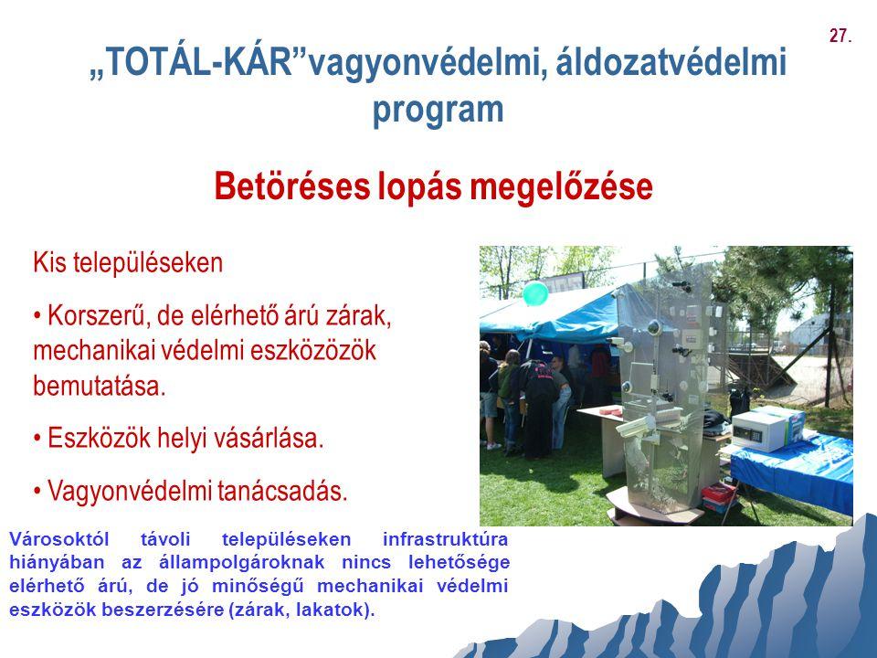 """""""TOTÁL-KÁR vagyonvédelmi, áldozatvédelmi program"""