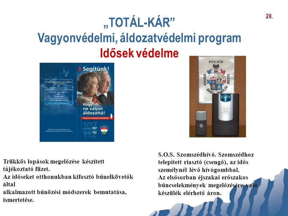 Vagyonvédelmi, áldozatvédelmi program