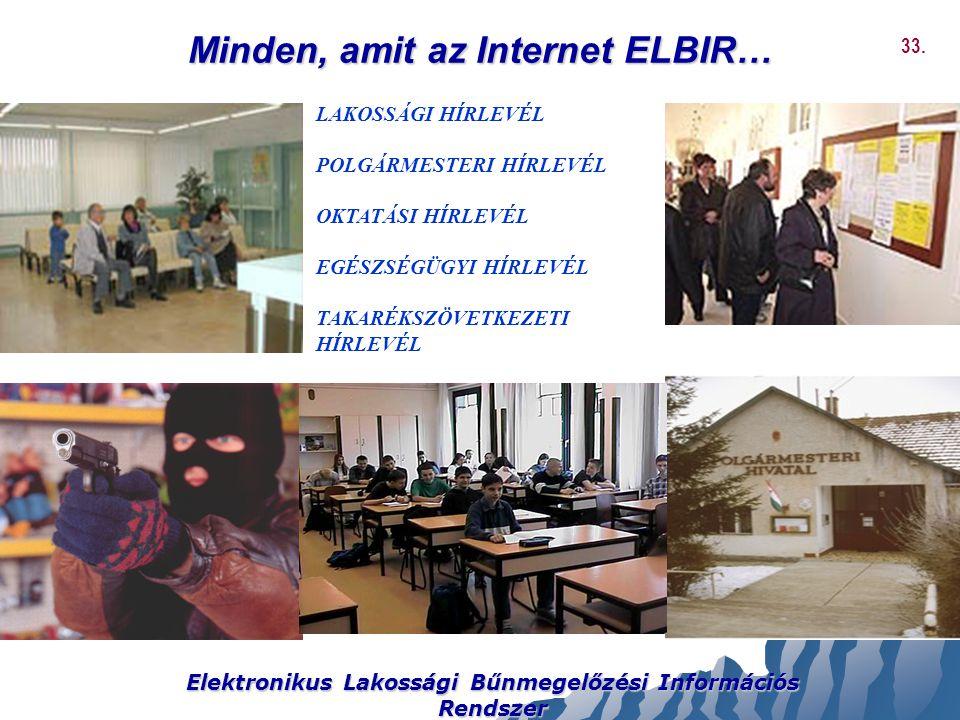 Minden, amit az Internet ELBIR…