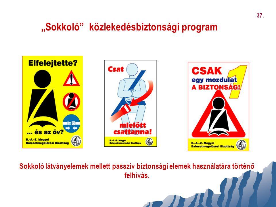 """""""Sokkoló közlekedésbiztonsági program"""