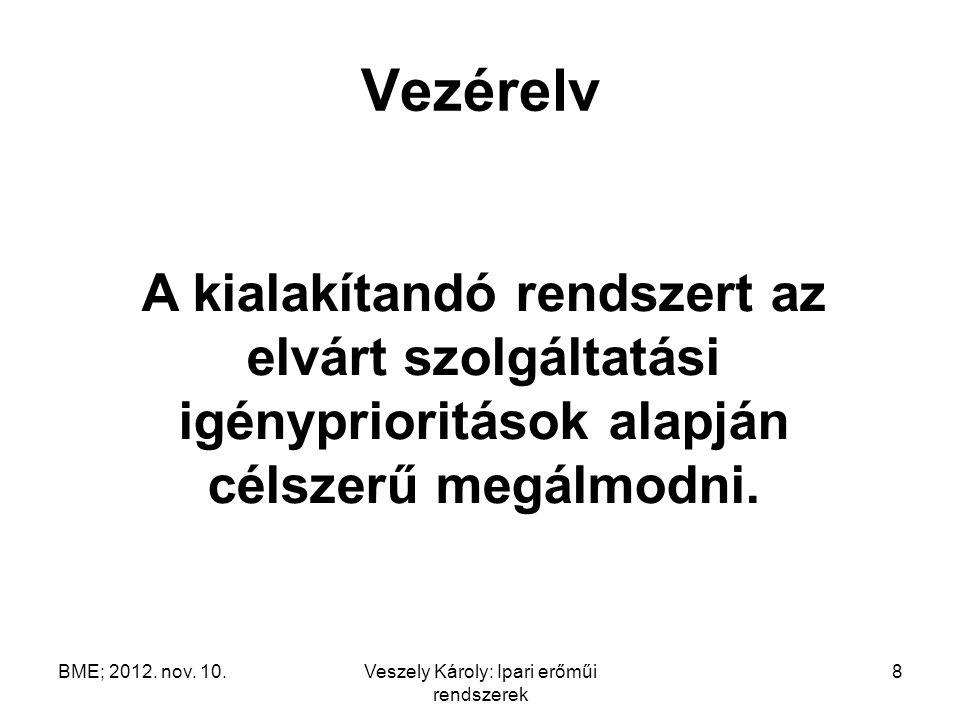 Veszely Károly: Ipari erőműi rendszerek