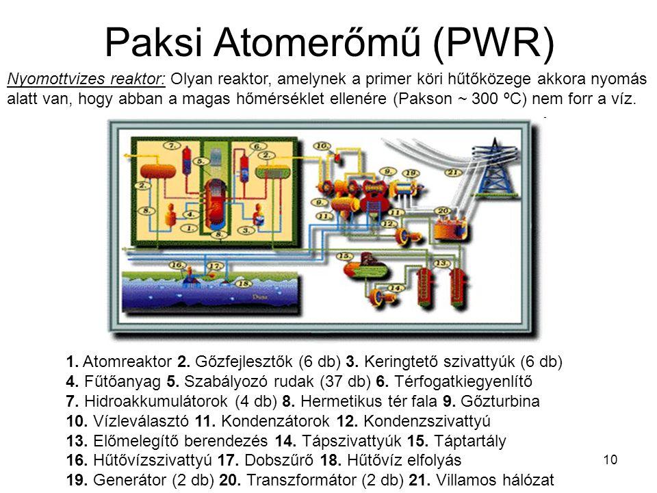 Paksi Atomerőmű (PWR)