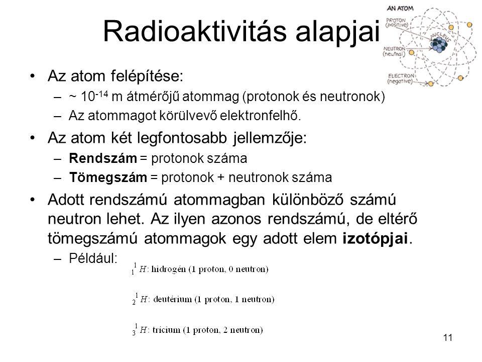 Radioaktivitás alapjai