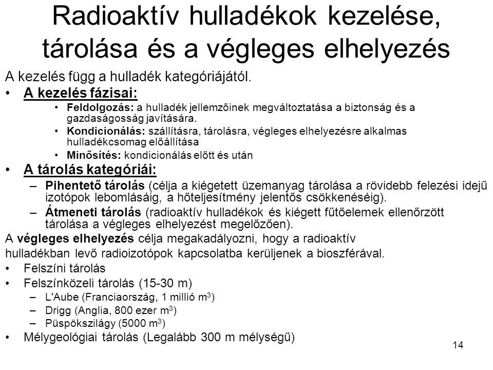 Radioaktív hulladékok kezelése, tárolása és a végleges elhelyezés