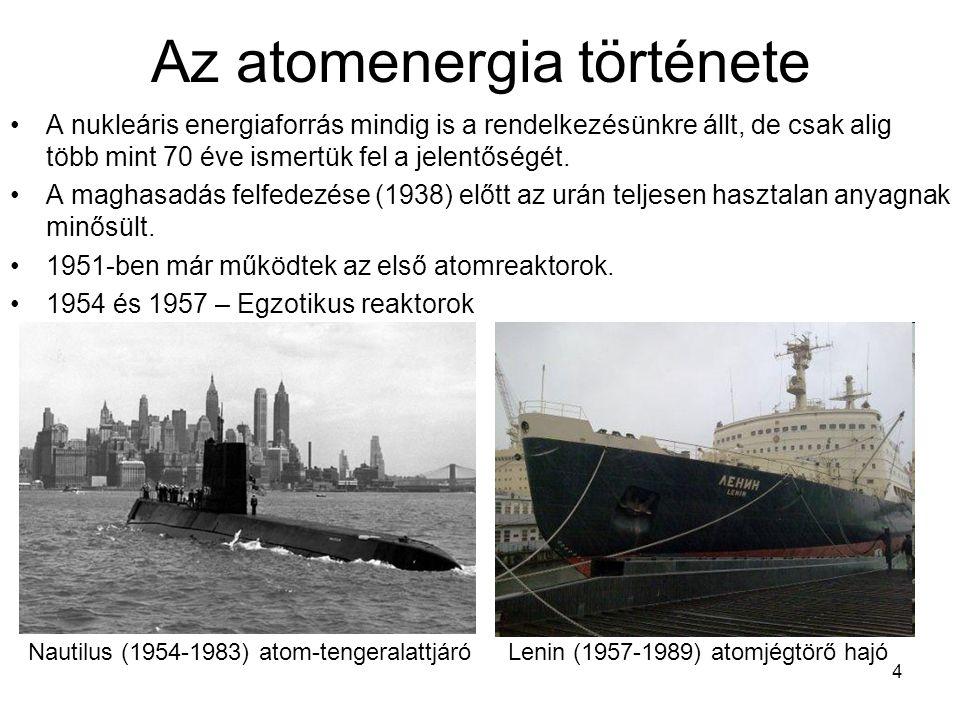 Az atomenergia története