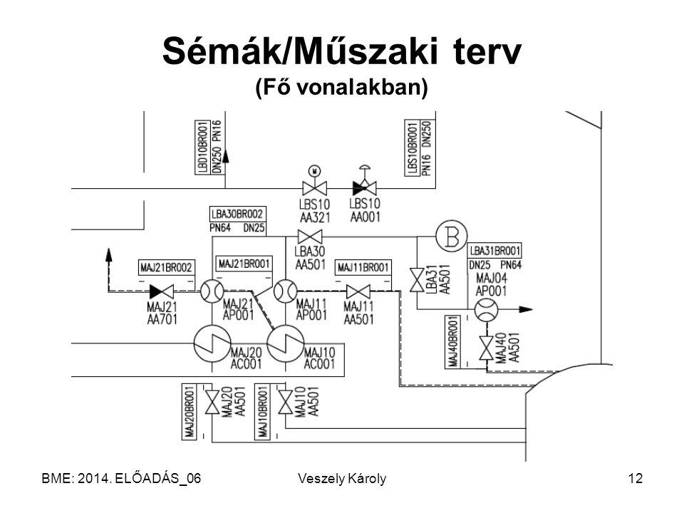 Sémák/Műszaki terv (Fő vonalakban)