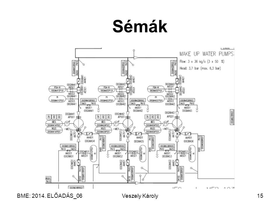 Sémák BME: 2014. ELŐADÁS_06 Veszely Károly 15